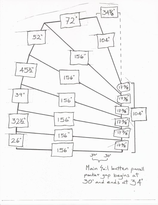 AUKLET junk mainsail plan--jpeg